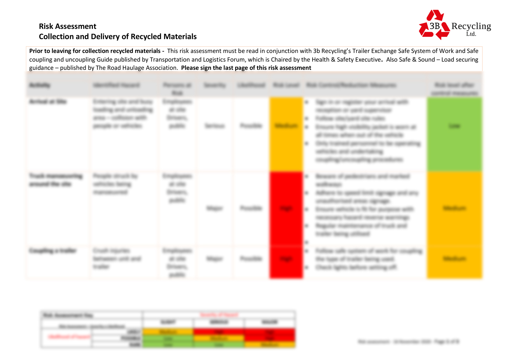 Drivers Risk Assessment
